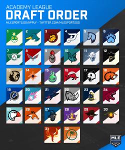 Season 11 Acadmey League Draft Order