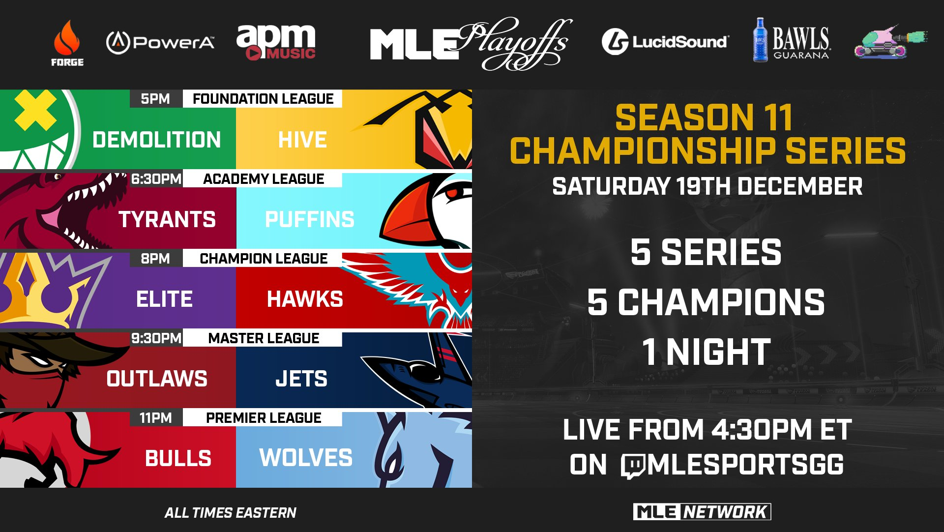Season 11 Championship Preview