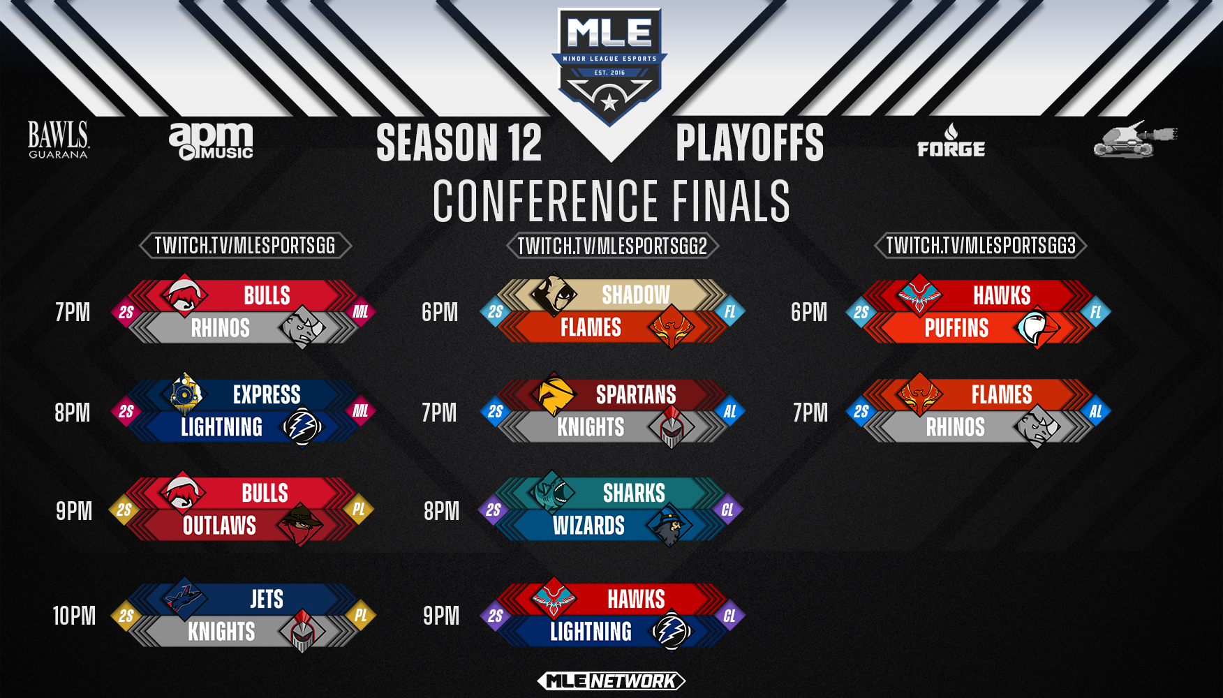 Playoff Preview: Doubles Conference Finals