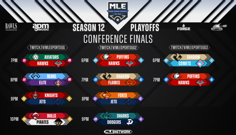 Playoff Preview: Standard Conference Finals
