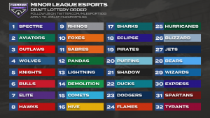 Champion League Season 9 Draft Order