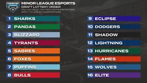 Foundation League Season 9 Draft Order